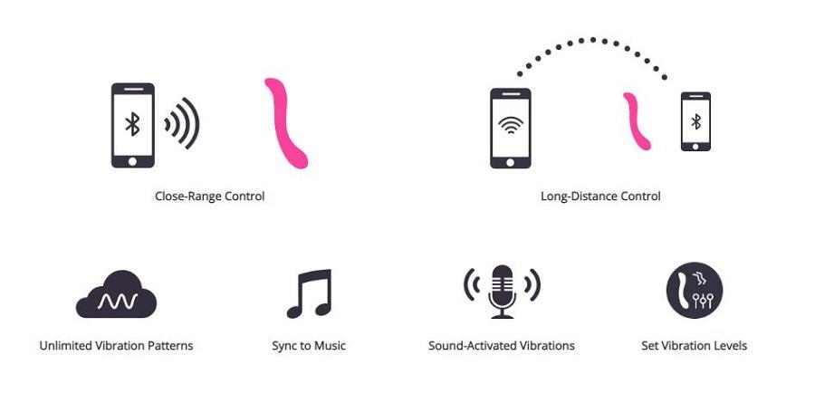 osci 2 app features