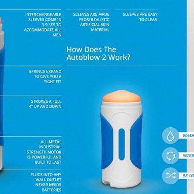 Autoblow 2 Review: The Best Automatic BlowJob Machine?