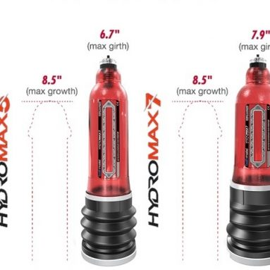 Hydromax Series Review: Hydro Pump Revolution? Our Results